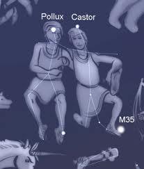 Astrolada | Fixed Stars in the Horoscope