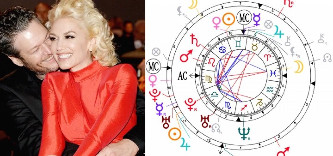 Astrolada | Gwen ad Blake Compatibility