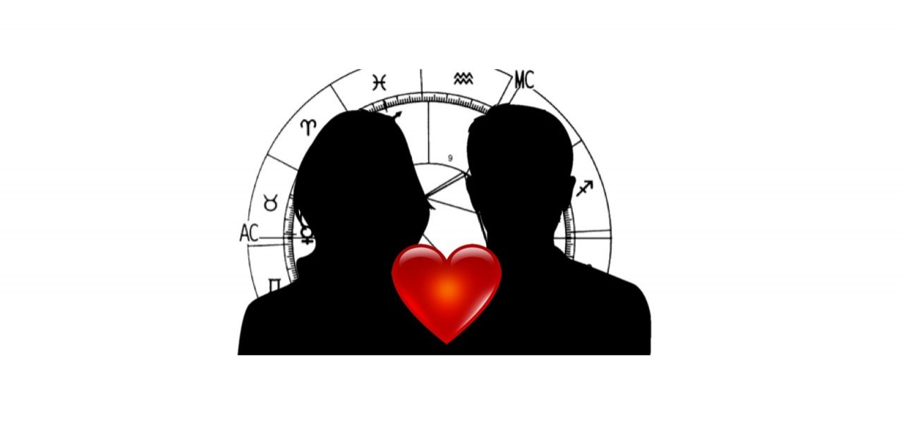 check your compatibility with your partner